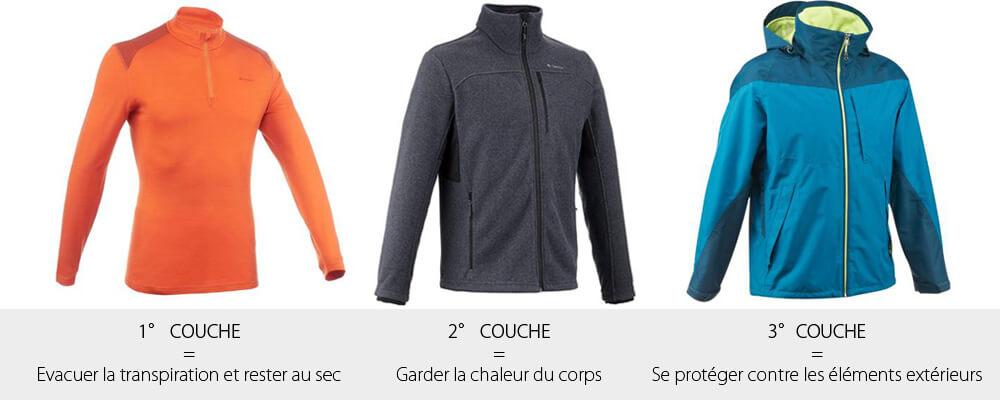 Le système des 3 couches - Comment s'habiller en randonnée